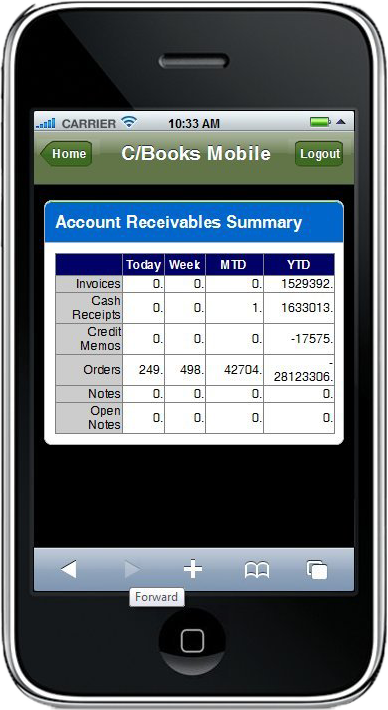 Example Of Invoice Form Excel Cbooks Mobile Tuition Receipt Template with Receipt Hog App Pdf Sample Screens  Thank You For Confirming Receipt Pdf